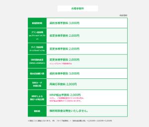 FireShot Capture - ドコモ回線プラン|mineo(マイネオ) - http___mineo.jp_charge_docomo_